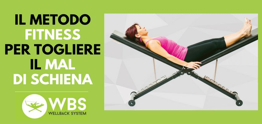 Il sistema che elimina il mal di schiena e crea un nuovo mercato per fitness club e PT  Fitness ...