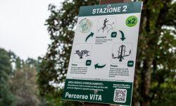 Cartello esplicativo area fitness Parco Sempione